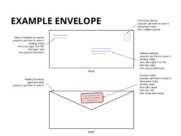 how do you address an envelope using