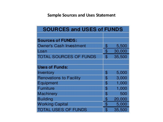 Fund Sources And Uses