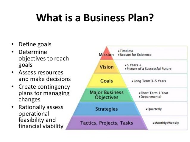 vision defined business plan