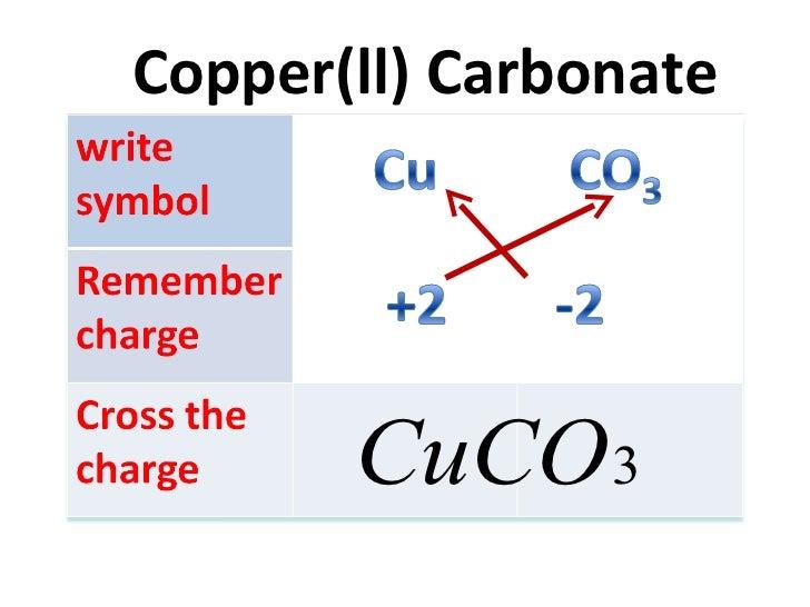 Copper(II) carbonate