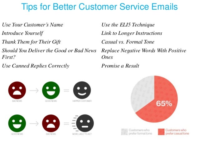 how to write an email to customer service