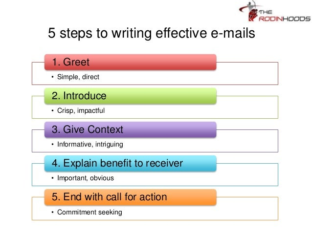 How to write effective e-mail proposals