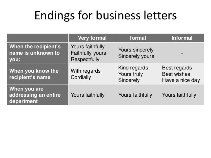Ending a letter yours faithfully do you end a letter for Yours faithfully or sincerely in a cover letter