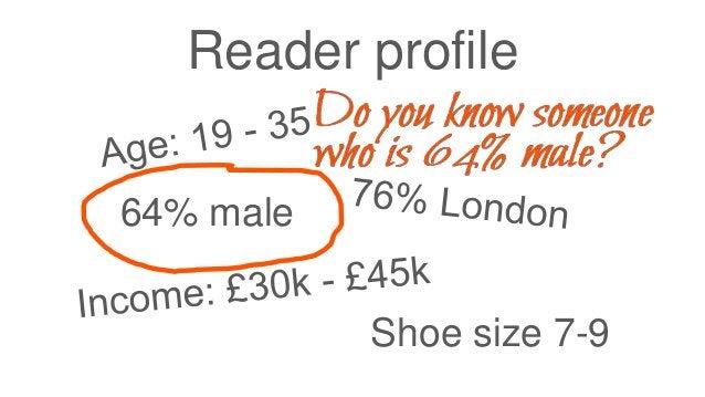 64% male Reader profile Shoe size 7-9