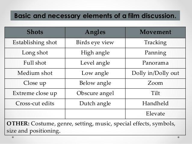 the birds film analysis