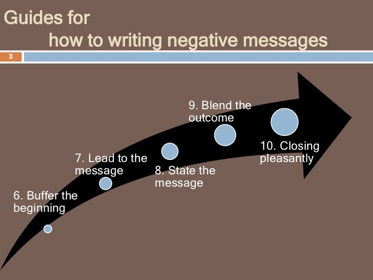 how to write negative message in Readers find negative messages disappointing or threatening in some way such messages require special care to avoid damaging the quality of the relationship because the negative message.