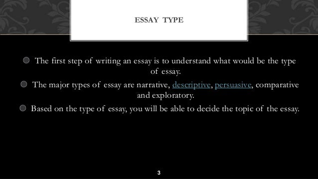 How to write perfect essay for university submissions
