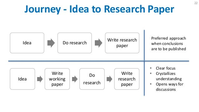 top thesis proposal editor for hire for university