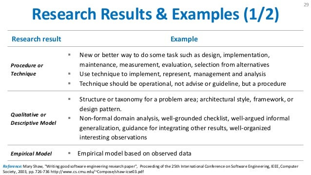 Basic Steps in the Research Process