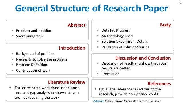 write good research paper introduction