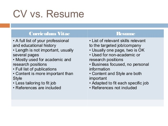 what to write on your resumes