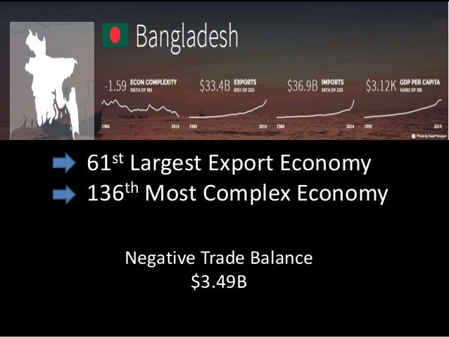 import process against lc in bangladesh Import import trade of bangladesh is controlled under the import & export control act (iec) 1950 authorized dealer banks will import the goods into bangladesh following import policy, public notice, fe circular & other instructions from competent authorities from time to time.