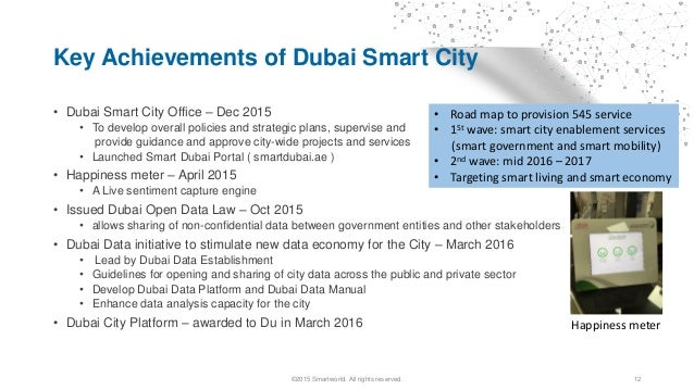 How UAE is driving smart sustainable cities: key achievements and fut…