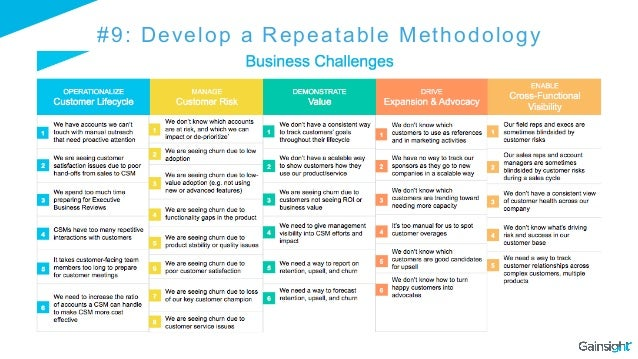 #9: Develop a Repeatable Methodology