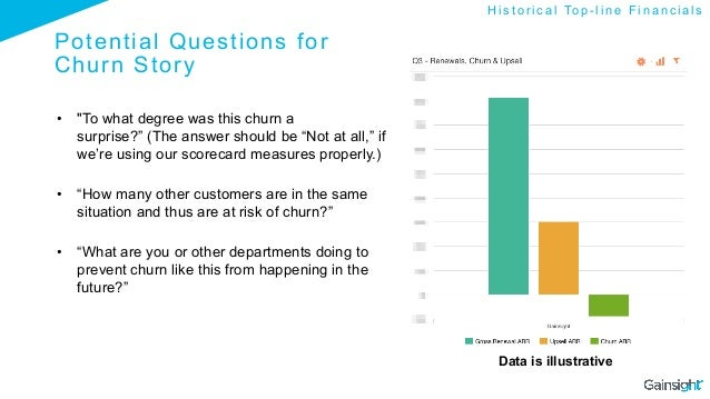 """Potential Questions for Churn Story • """"To what degree was this churn a surprise?"""" (The answer should be """"Not at all,"""" if ..."""