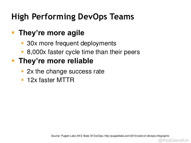 @RealGeneKim High Performing DevOps Teams  They're more agile  30x more frequent deployments  8,000x faster cycle time ...
