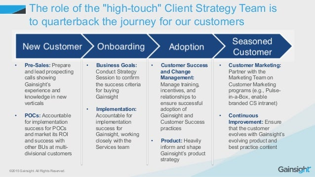 """©2015 Gainsight. All Rights Reserved. The role of the """"high-touch"""" Client Strategy Team is to quarterback the journey for ..."""