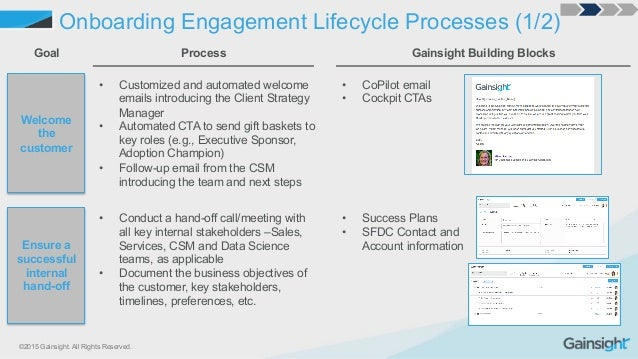 ©2015 Gainsight. All Rights Reserved. Onboarding Engagement Lifecycle Processes (1/2) Welcome the customer Goal Process Ga...