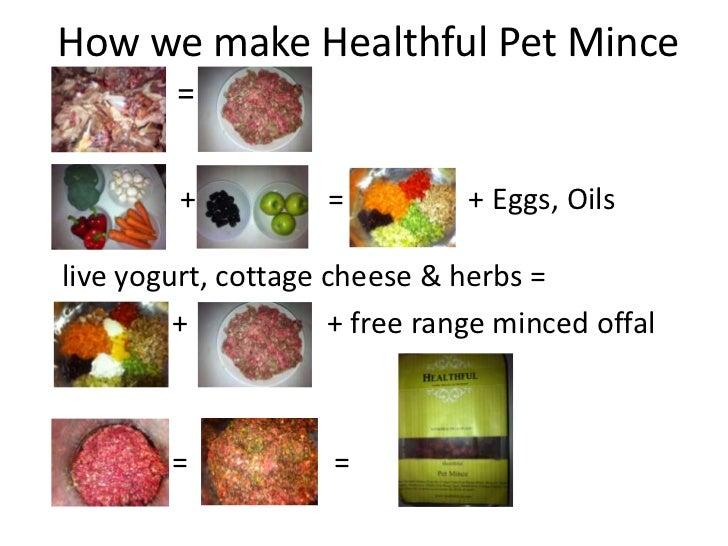How we make Healthful Pet Mince        =         +          =          + Eggs, Oilslive yogurt, cottage cheese & herbs =  ...