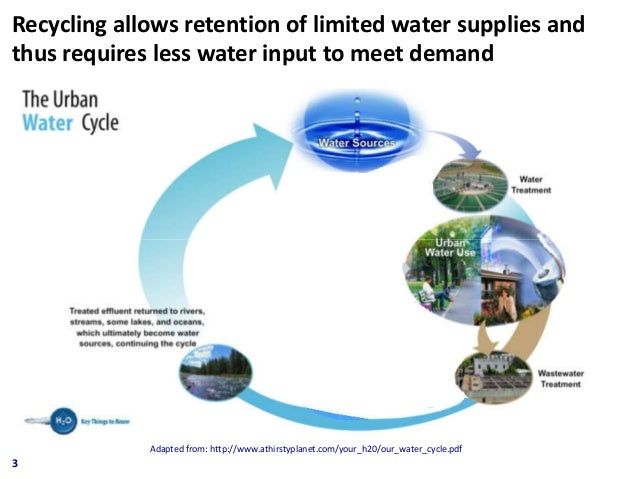 How We Make Recycled Water Safe General Audience