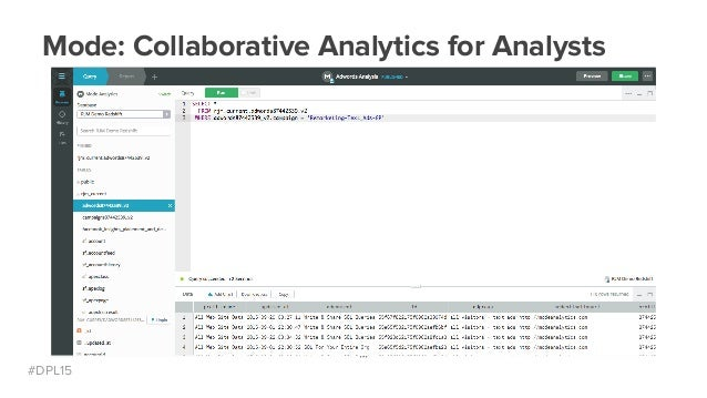#DPL15 Mode: Collaborative Analytics for Analysts