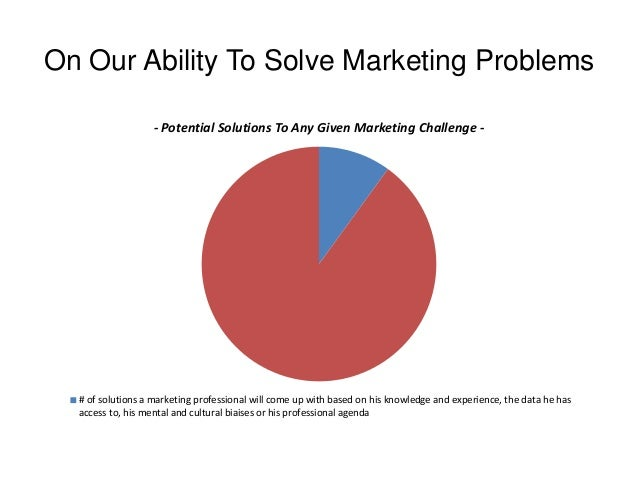 On Our Ability To Solve Marketing Problems- Potential Solutions To Any Given Marketing Challenge -# of solutions a marketi...