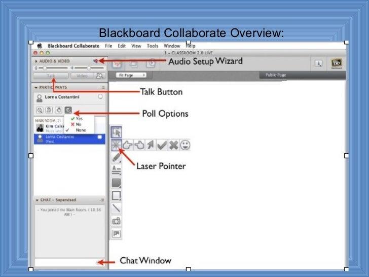 Blackboard Collaborate Overview: