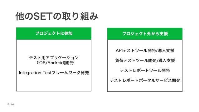 テスト用アプリケーション (iOS/Android)開発 Integration Testフレームワーク開発 プロジェクトに参加 他のSETの取り組み プロジェクト外から支援 APIテストツール開発/導入支援 負荷テストツール開発/導入支援 テ...