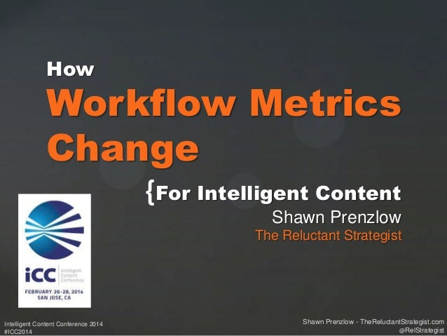 How  Workflow Metrics Change {For Intelligent Content Shawn Prenzlow The Reluctant Strategist  Intelligent Content Confere...