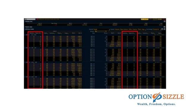 Option trading lose money