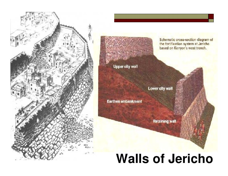 diagram of jericho walls how your jericho walls come down