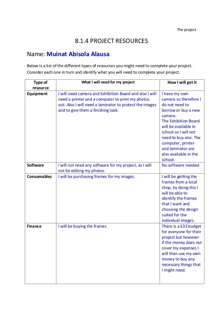 The project<br />8.1.4 PROJECT RESOURCES<br />Name: Muinat Abisola Alausa <br />Below is a list of the different types of ...