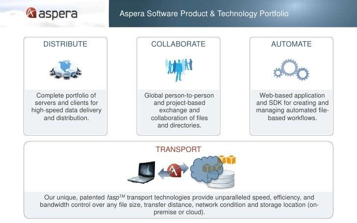 Hp aspera-big data cloud-v2