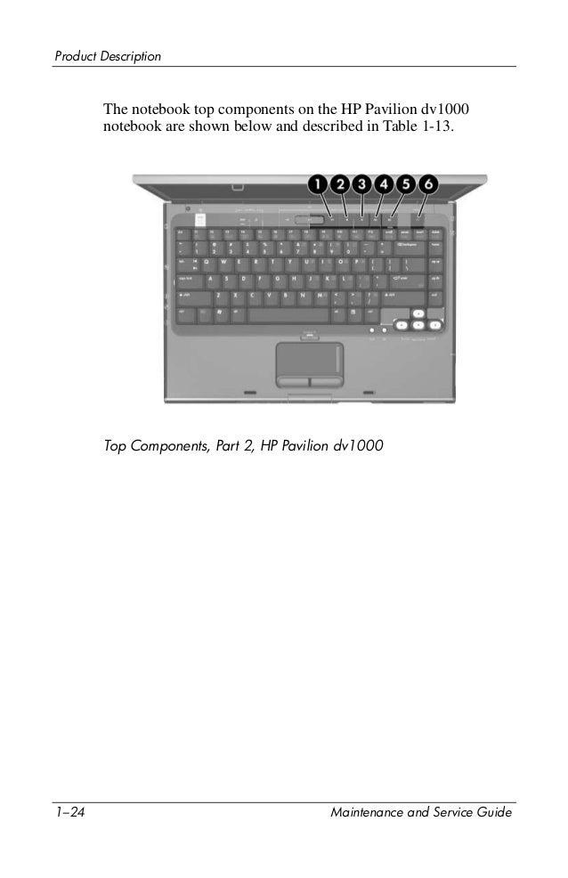 hp compaq pavilion dv1000 rh slideshare net Auto Maintenance Guide Tree Maintenance Guide