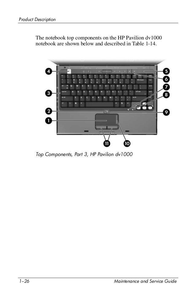 hp compaq pavilion dv1000 rh slideshare net HP DV1000 Recovery HP DV8000 Laptop