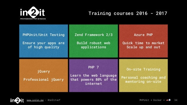 www.in2it.be - @in2itvof PHPUnit + Docker = 🚗💨 34 PHPUnit/Unit Testing Ensure your apps are of high quality Zend Framework...