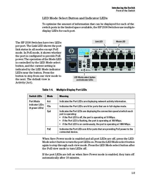 Hp 2530 start guide