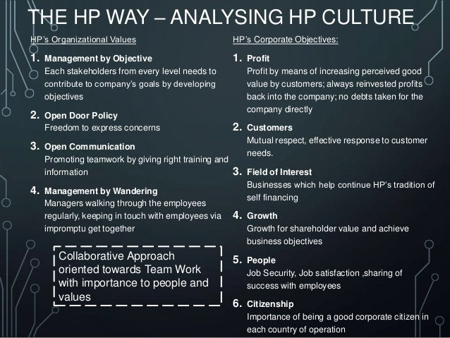 the hp way and organizational structure Maintaining your organizational structure with the manage positions business process, you can create reporting relationships among positions, showing how they look in hierarchical form use this information, either through a report or online, for organizational planning.