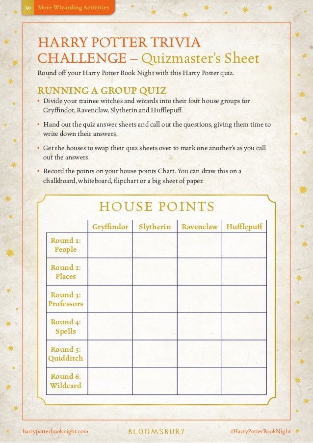 graphic regarding Printable Sorting Hat Quiz referred to as HPBN package