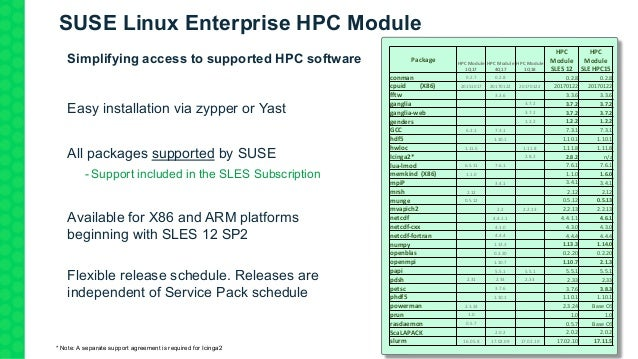 SUSE Linux Enterprise HPC Module Easy installation via zypper or Yast All packages supported by SUSE - Support included in...