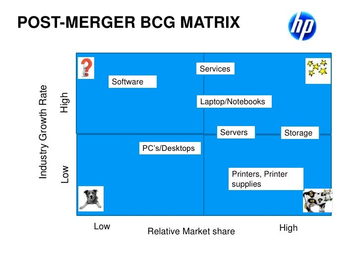 compaq strategic analysis The merger of hewlett-packard and compaq (a): strategy and valuation case solution, the merger of hewlett-packard and compaq (a): strategy.