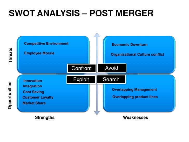 hp economics and compaq proposed merger The merger of hewlett-packard and compaq (a): strategy and valuation sample case study help, case study solution & analysis & the merger of hewlett-packard and compaq (a): strategy and valuation sample case solution analysis swot analysis in order to understand the situation clear.