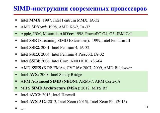 Лекция 3: Векторизация кода (Code vectorization, SIMD, SSE, AVX)