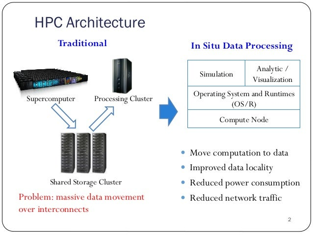 Achieving Performance Isolation with Lightweight Co-Kernels Slide 2