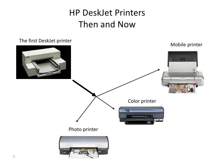 supplying the deskjet printer in europe Case hp deskjet printer supply chain the deskjet printer was introduced and had become one in europe there is no information flow between channel members.