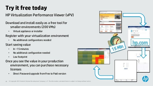 Hp discover 2012 managing the virtualization explosion