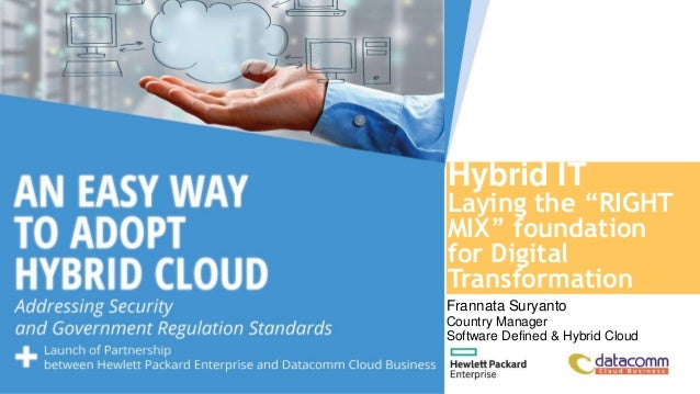 """Hybrid IT Laying the """"RIGHT MIX"""" foundation for Digital Transformation Frannata Suryanto Country Manager Software Defined ..."""