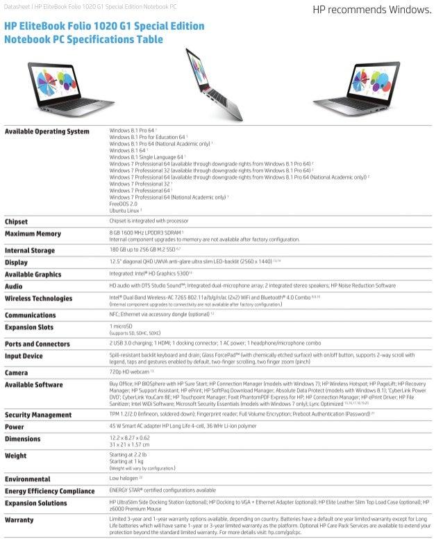Data Sheet - HP EliteBook Folio 1020