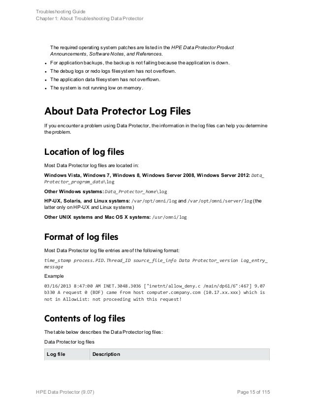 Data protector download.