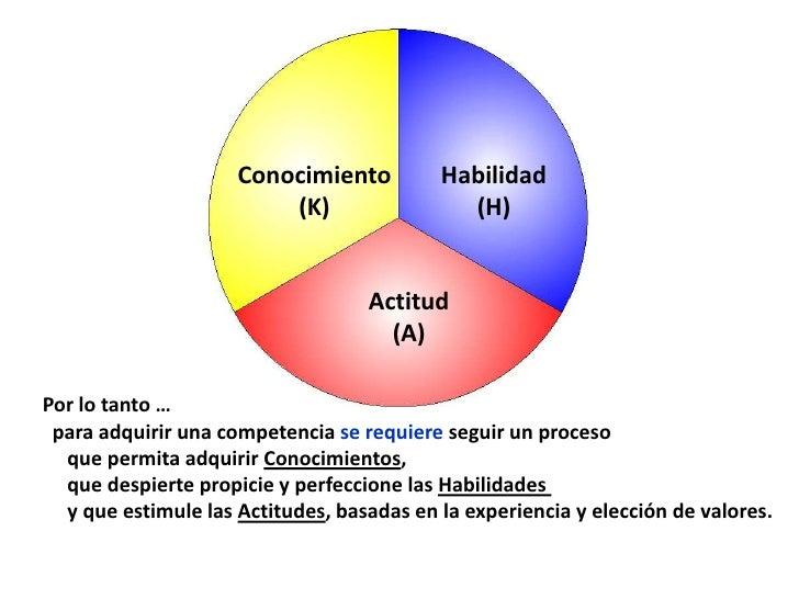 http www uv mx dgda afbg estudiantes documents c1 pdf
